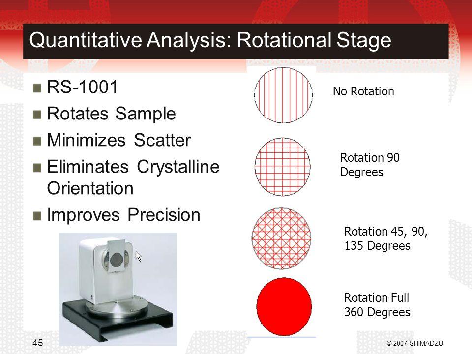 Quantitative Analysis: Rotational Stage