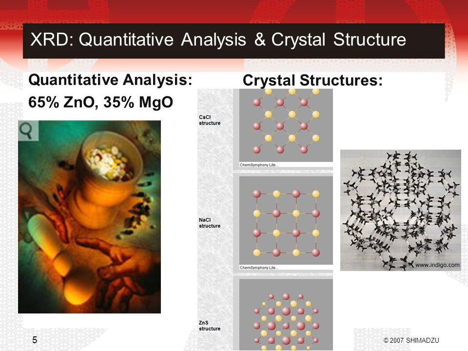 XRD: Quantitative Analysis & Crystal Structure