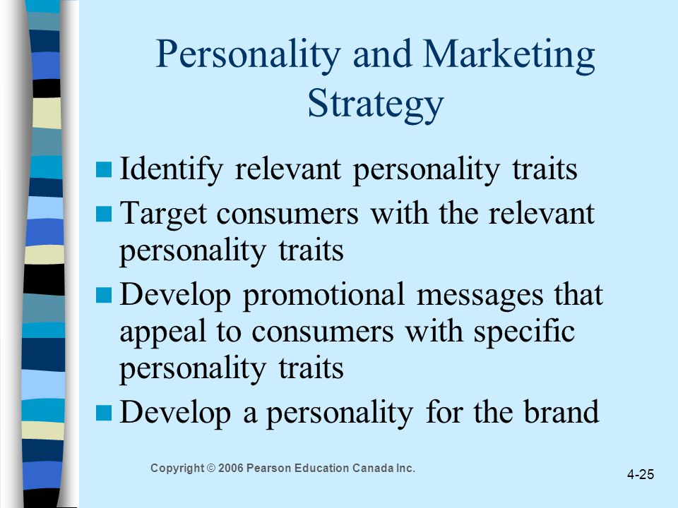 Personality and Marketing Strategy