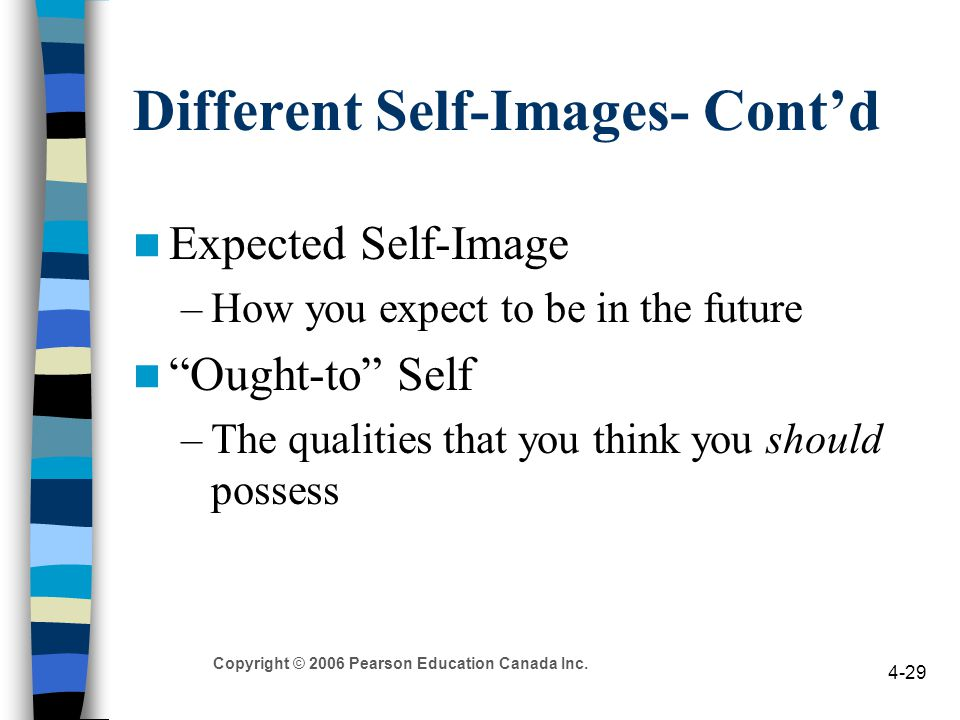 Different Self-Images- Cont'd