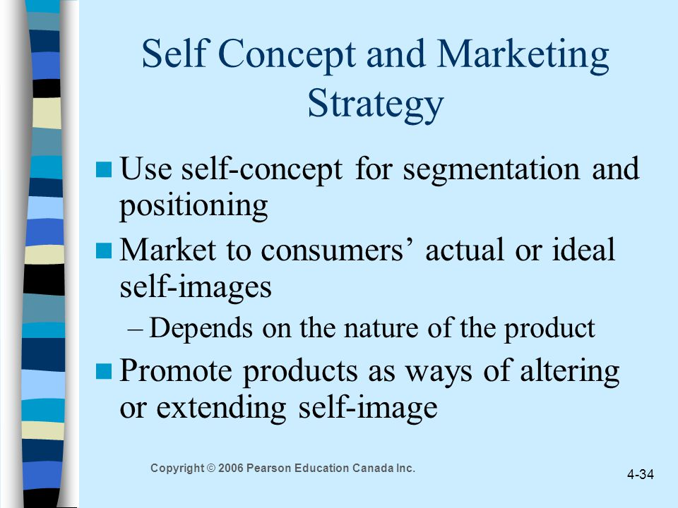 Self Concept and Marketing Strategy