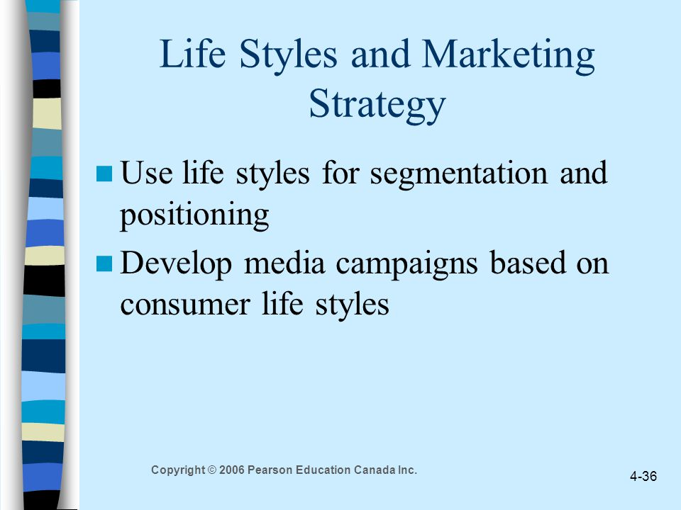 Life Styles and Marketing Strategy