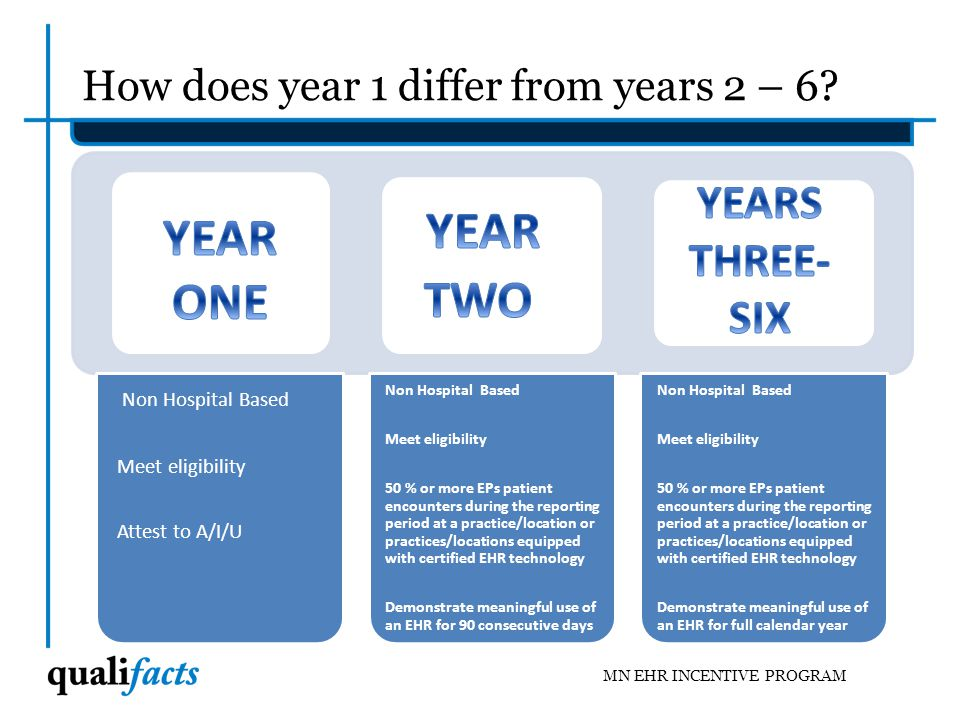 How does year 1 differ from years 2 – 6