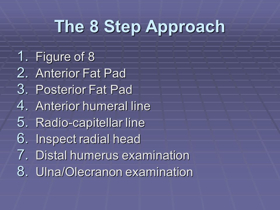 The 8 Step Approach Figure of 8 Anterior Fat Pad Posterior Fat Pad