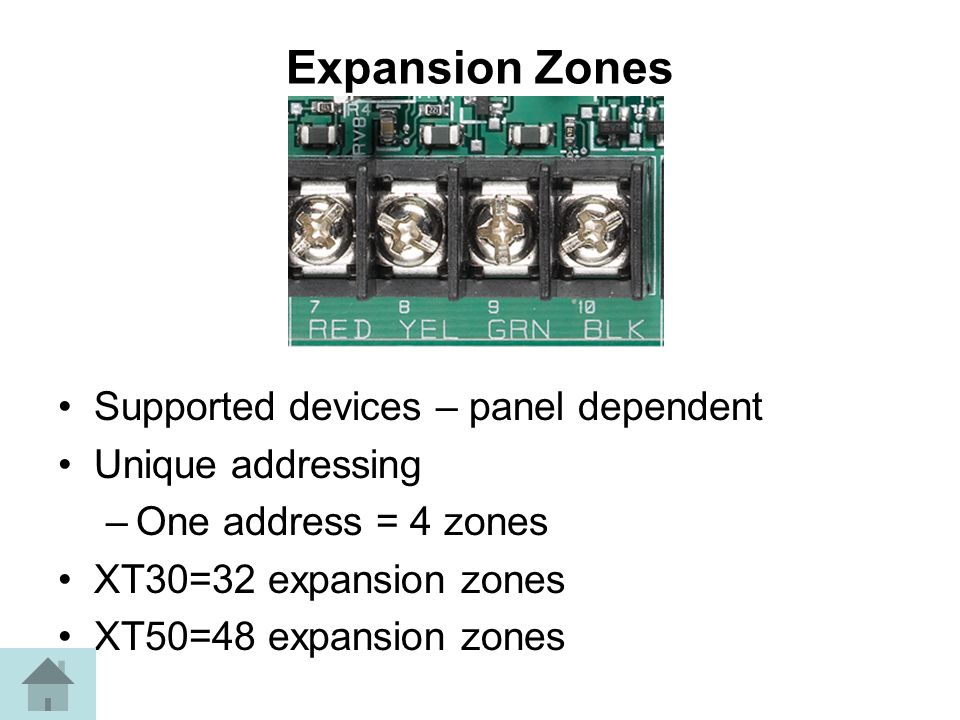 Expansion Zones Supported devices – panel dependent Unique addressing