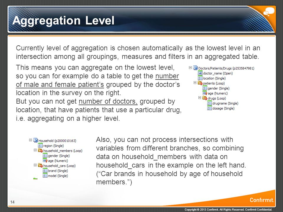 Aggregation Level