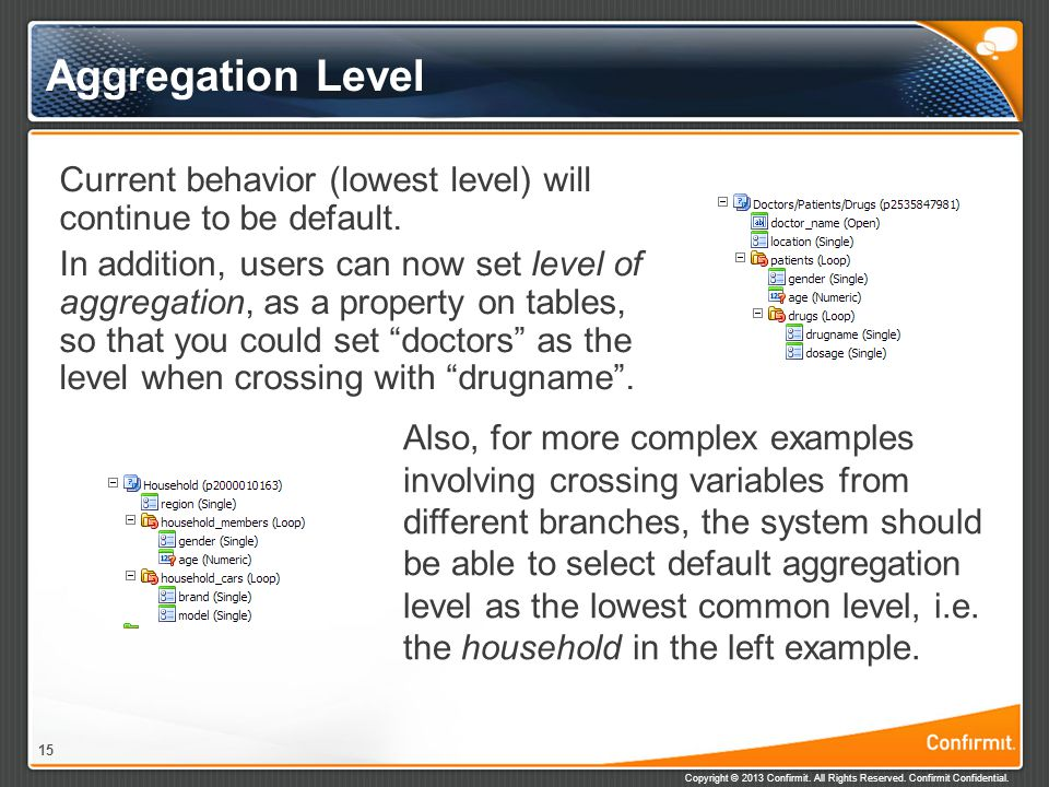Aggregation Level Current behavior (lowest level) will continue to be default.