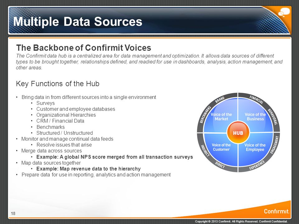 Multiple Data Sources The Backbone of Confirmit Voices