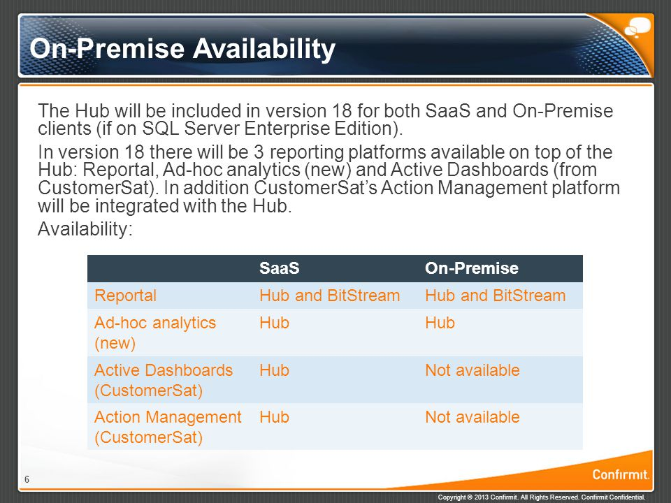 On-Premise Availability