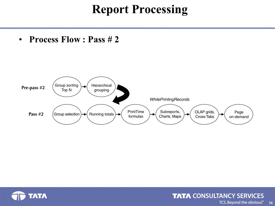 Report Processing Process Flow : Pass # 2