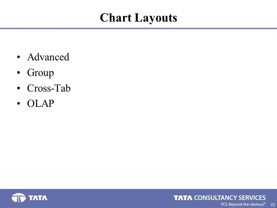 Chart Layouts Advanced Group Cross-Tab OLAP