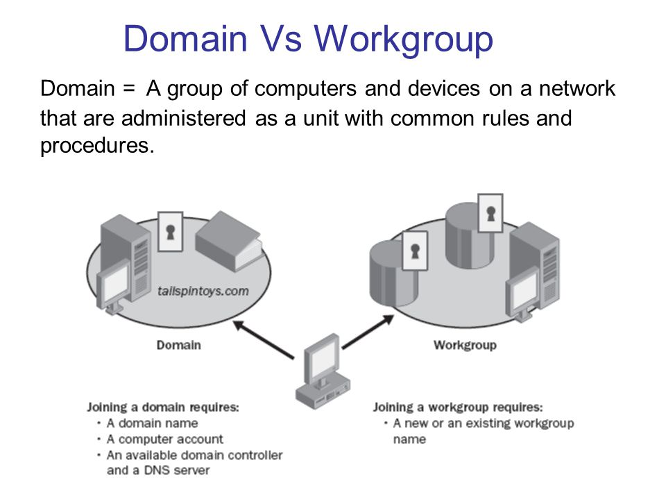Domain Vs Workgroup Domain = A group of computers and devices on a network that are administered as a unit with common rules and procedures.