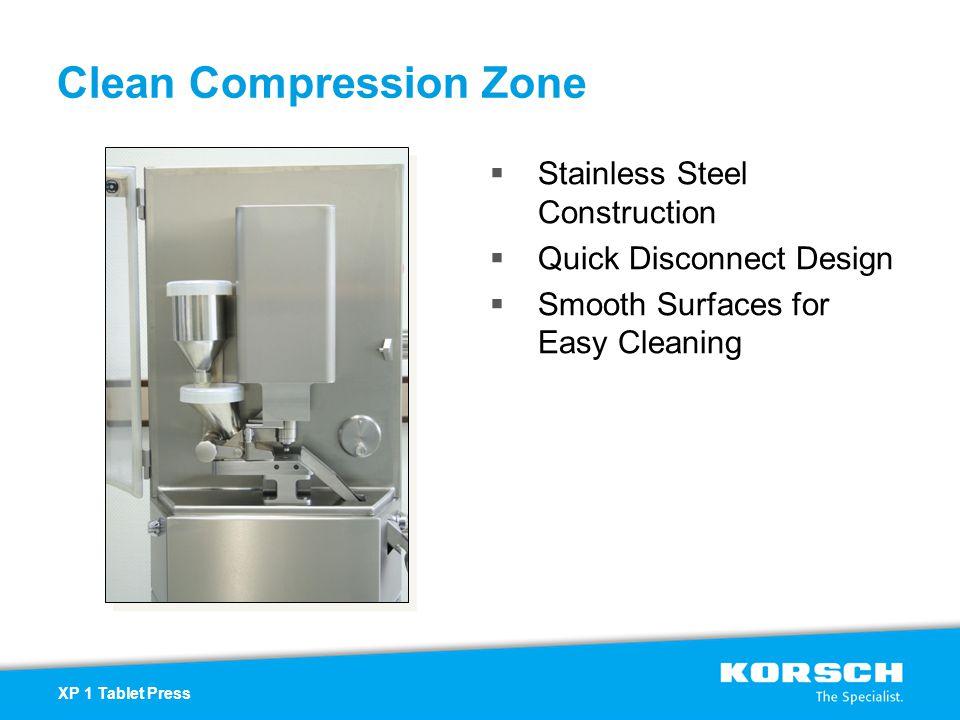 Clean Compression Zone