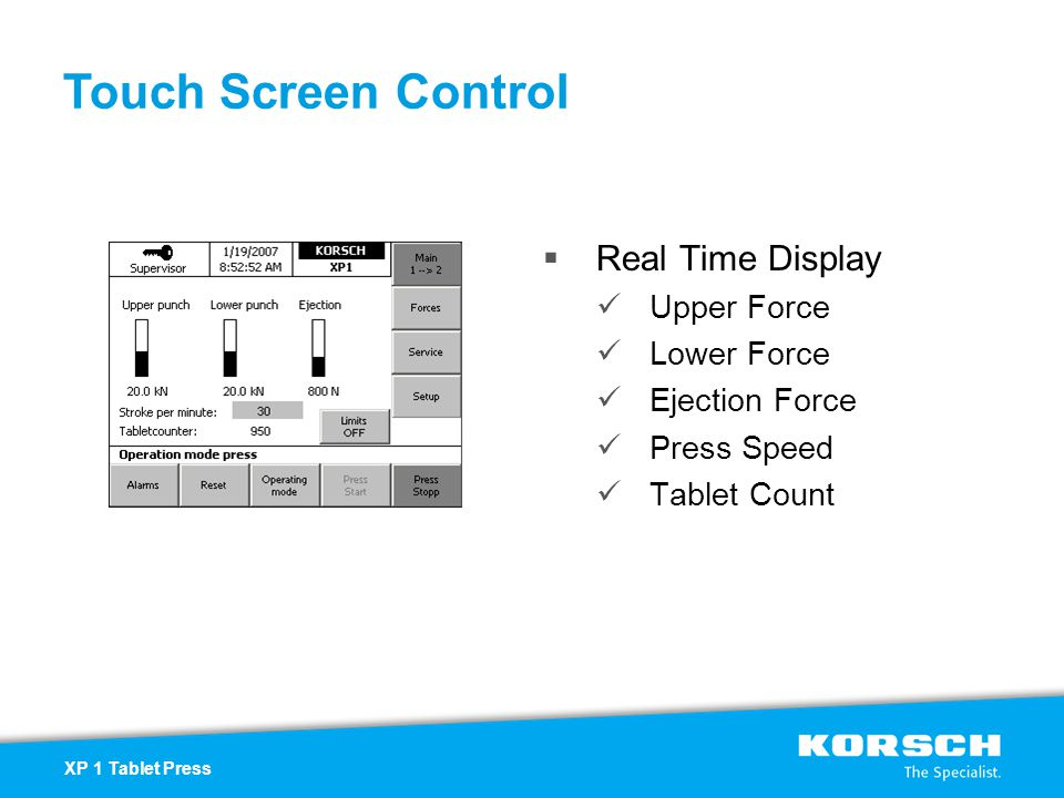 Touch Screen Control Real Time Display Upper Force Lower Force
