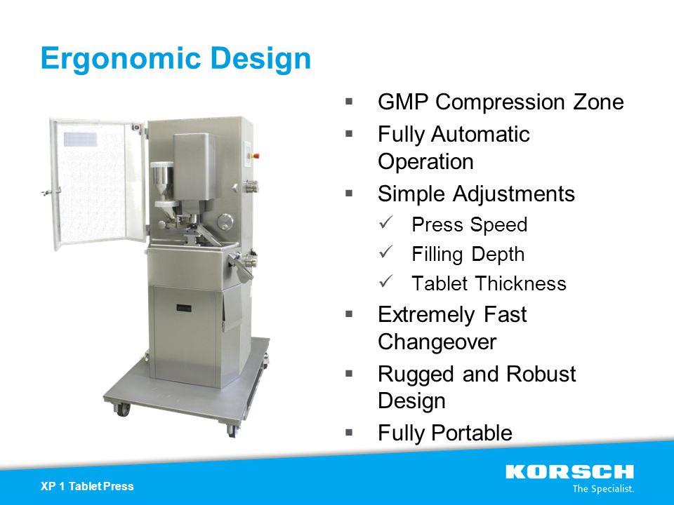 Ergonomic Design GMP Compression Zone Fully Automatic Operation