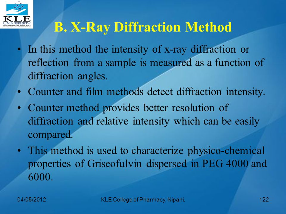 B. X-Ray Diffraction Method