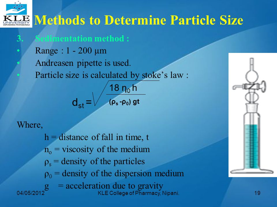 Methods to Determine Particle Size