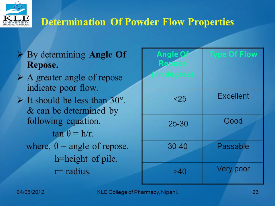 Determination Of Powder Flow Properties