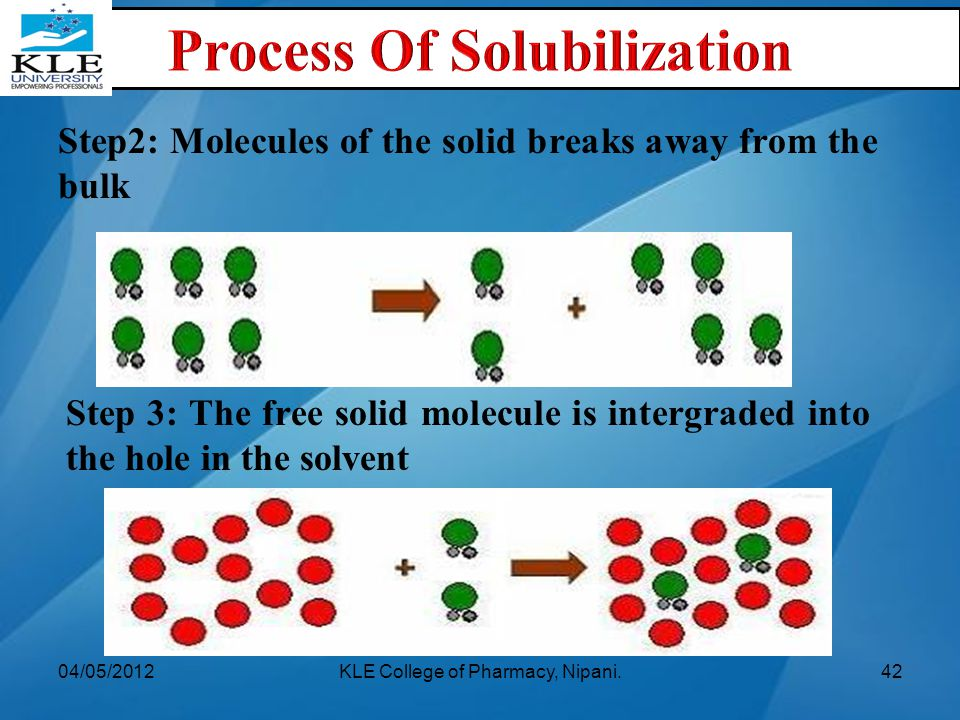 Process Of Solubilization