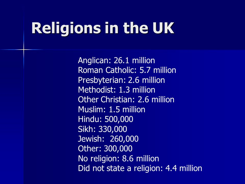 Religions in the UK Anglican: 26.1 million Roman Catholic: 5.7 million