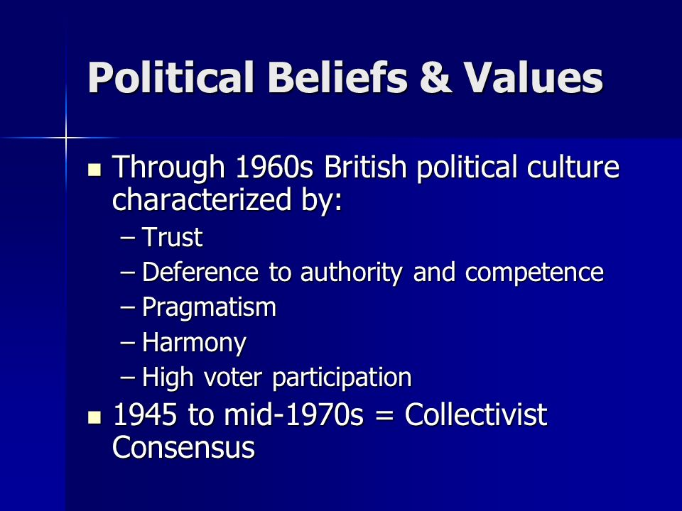 Political Beliefs & Values