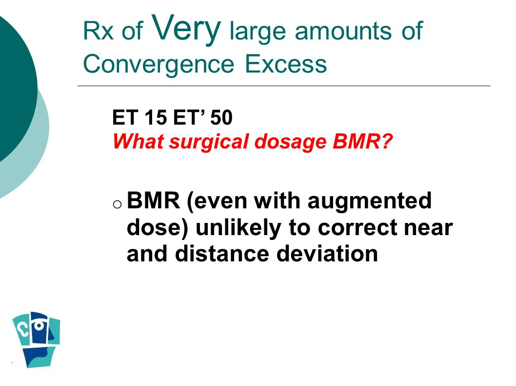 Rx of Very large amounts of Convergence Excess