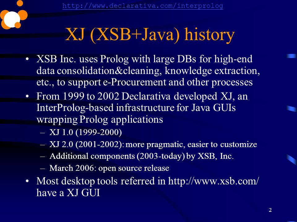 XJ (XSB+Java) history
