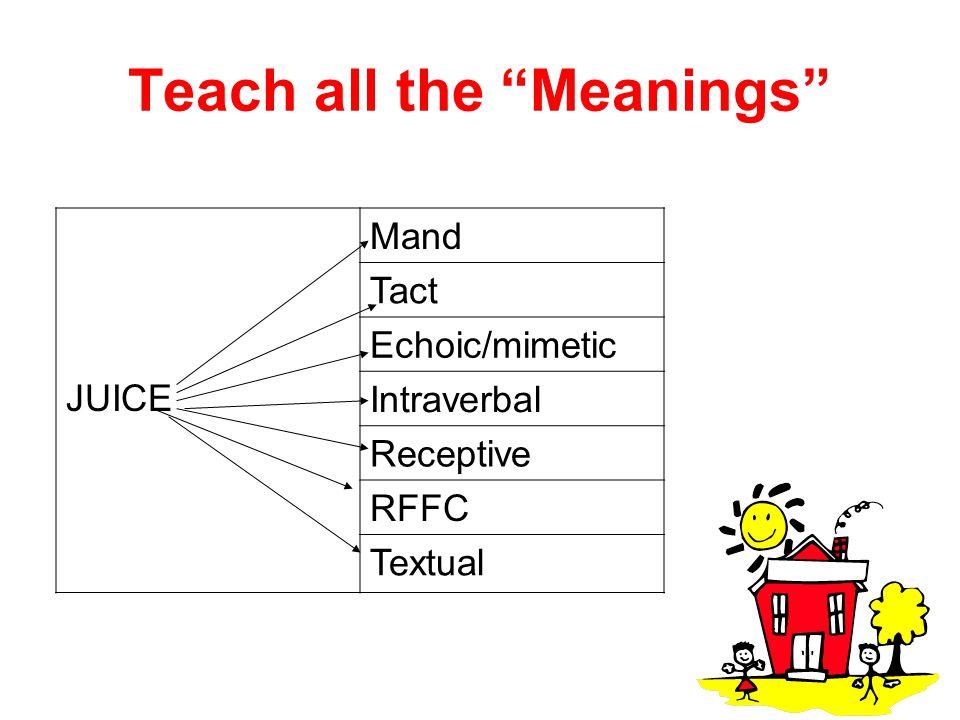 Teach all the Meanings