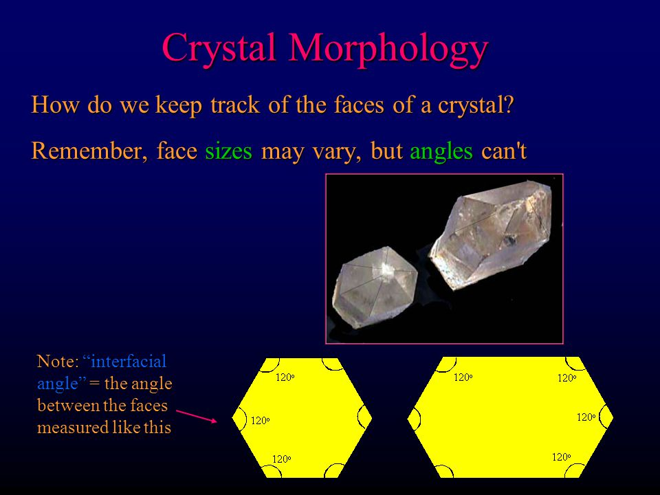 Crystal Morphology How do we keep track of the faces of a crystal