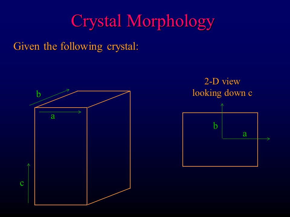 Given the following crystal:
