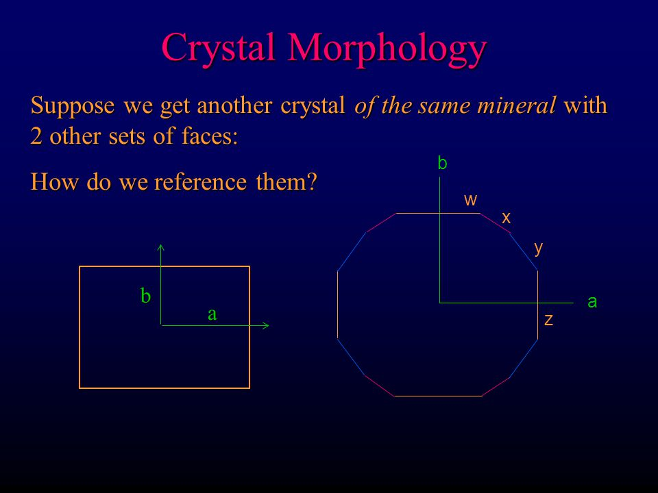 Crystal Morphology Suppose we get another crystal of the same mineral with 2 other sets of faces: How do we reference them