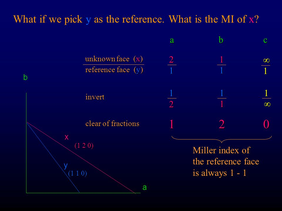 What if we pick y as the reference. What is the MI of x