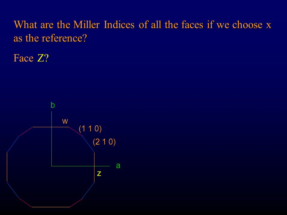 What are the Miller Indices of all the faces if we choose x as the reference