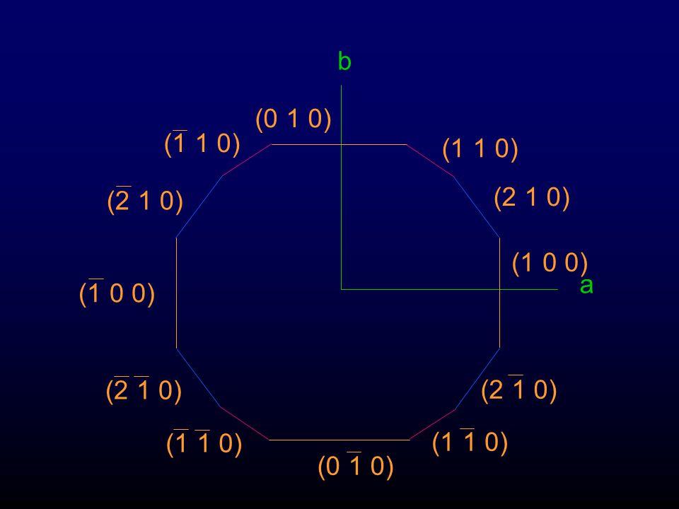 b (0 1 0) (1 1 0) (1 1 0) (2 1 0) (2 1 0) (1 0 0) a (1 0 0) (2 1 0) (2 1 0) (1 1 0) (1 1 0) (0 1 0)