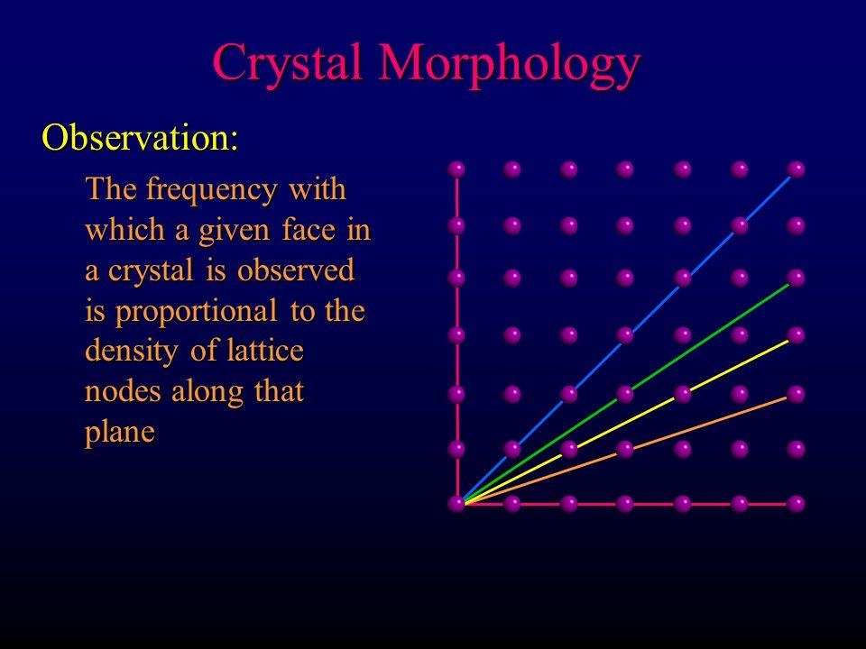 Crystal Morphology Observation: