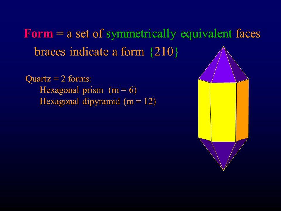 Form = a set of symmetrically equivalent faces