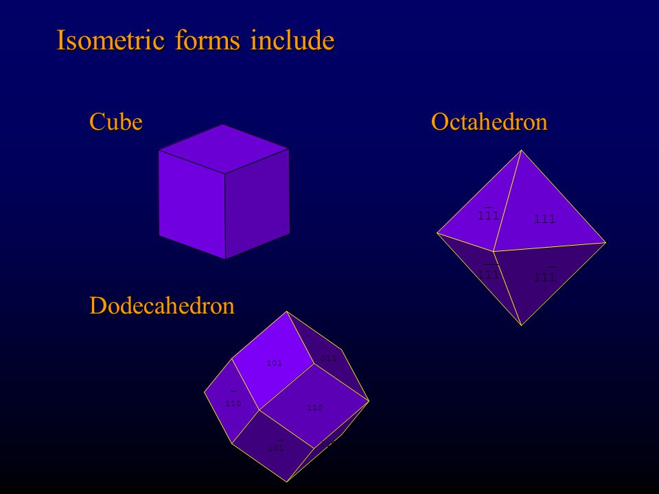 Isometric forms include