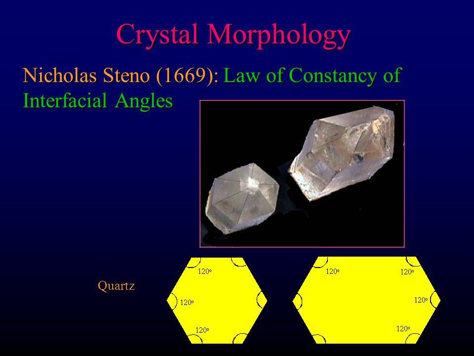Nicholas Steno (1669): Law of Constancy of Interfacial Angles