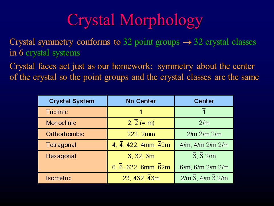 Crystal Morphology Crystal symmetry conforms to 32 point groups  32 crystal classes in 6 crystal systems.