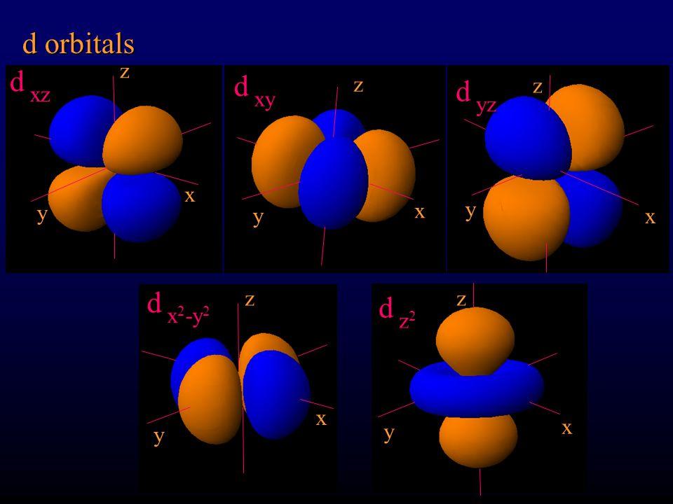 d orbitals z x y d xz z y x d xy x y z d yz z y x d z2 y x z d x2-y2
