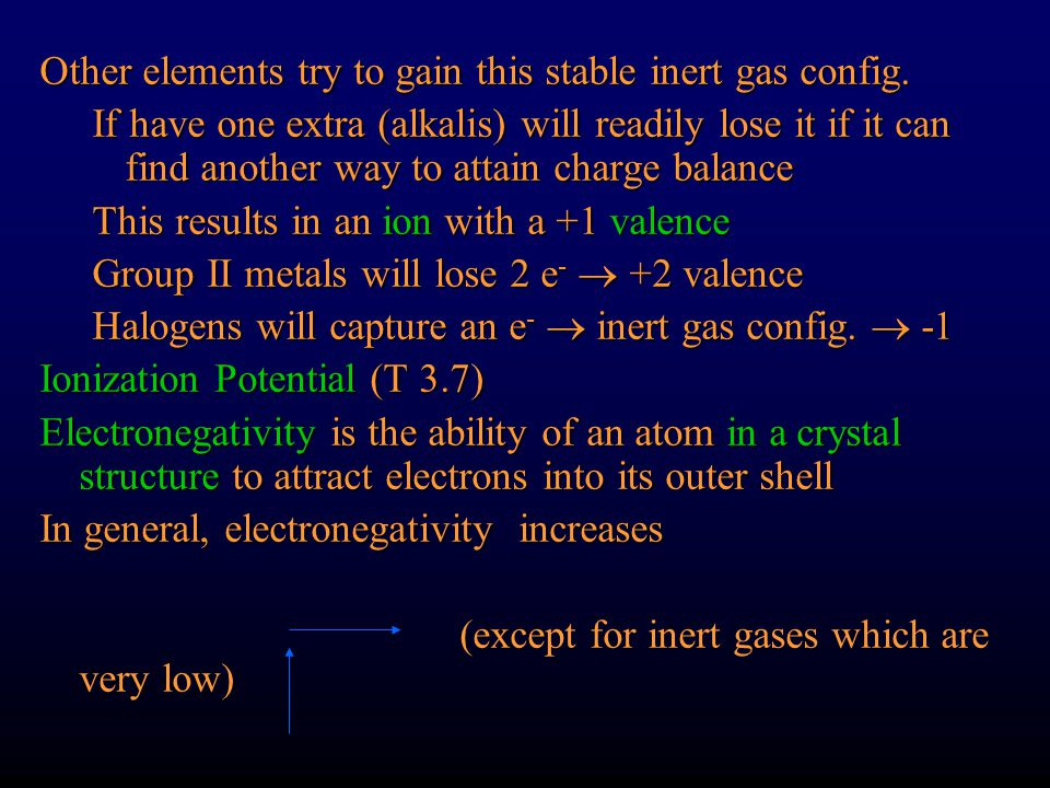 Other elements try to gain this stable inert gas config.