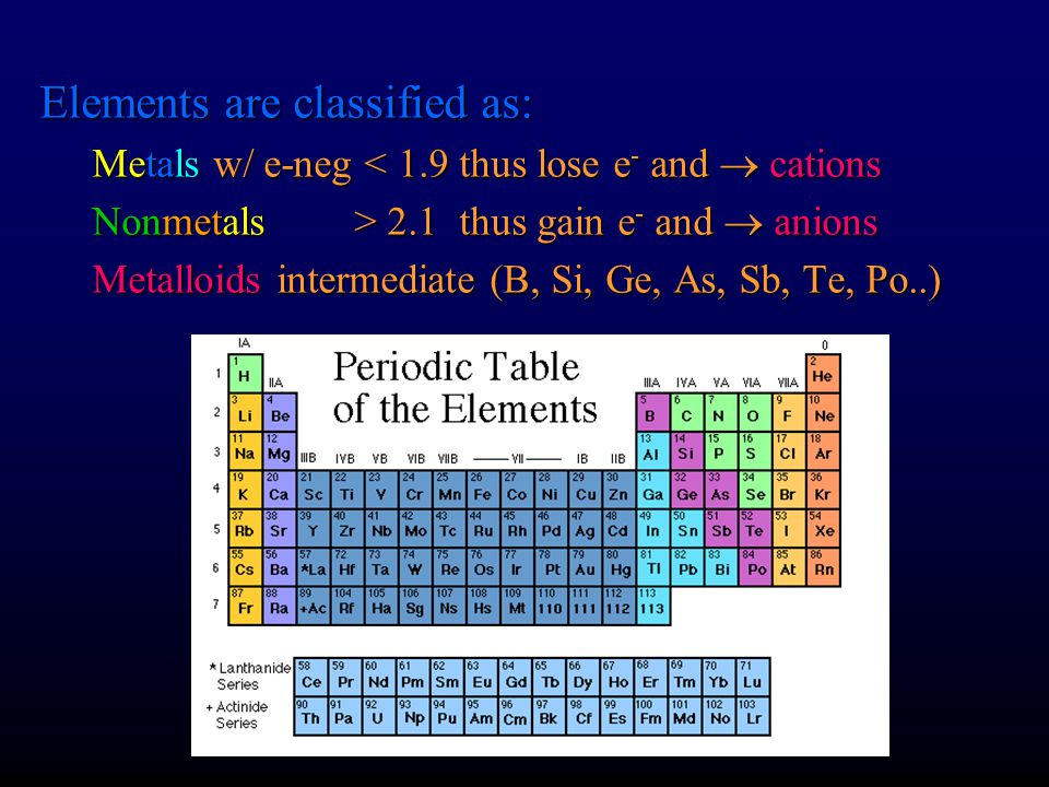 Elements are classified as: