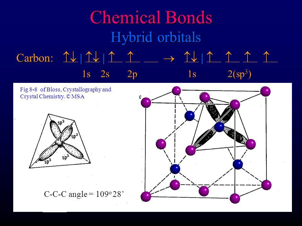Chemical Bonds Hybrid orbitals Carbon:  |  |     |    