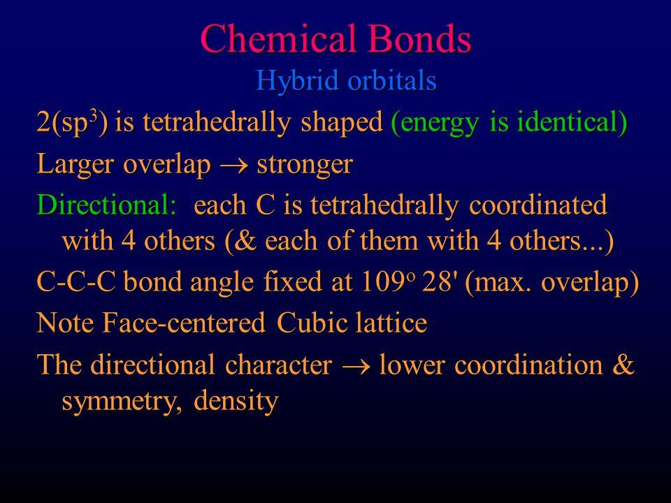 Chemical Bonds Hybrid orbitals
