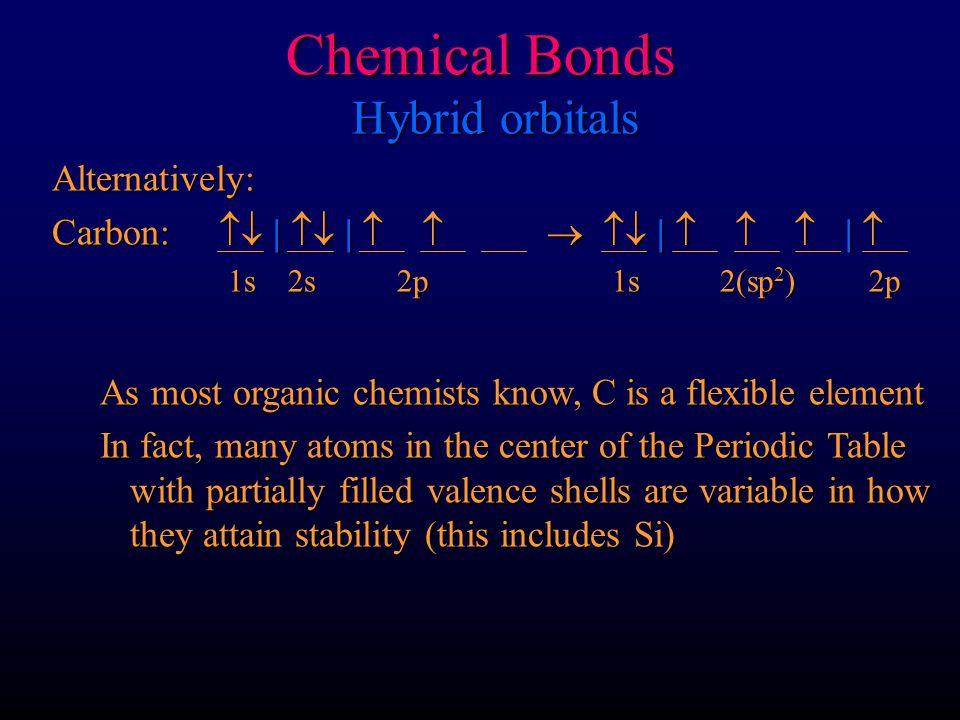 Chemical Bonds Hybrid orbitals Alternatively: