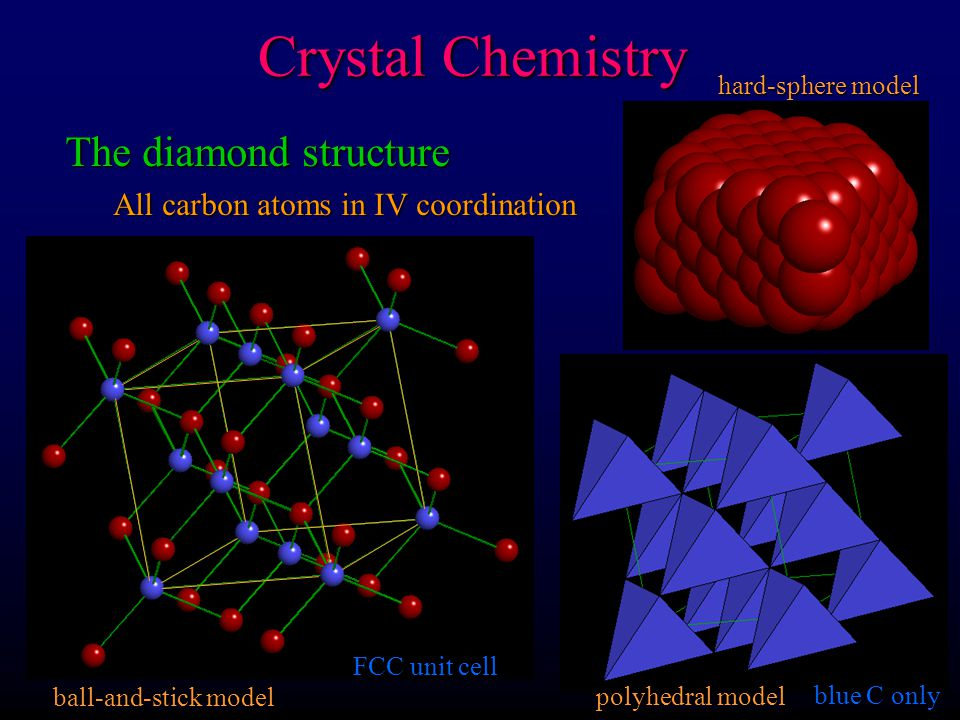 The diamond structure All carbon atoms in IV coordination
