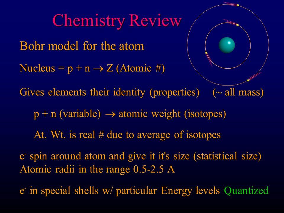 Chemistry Review Bohr model for the atom