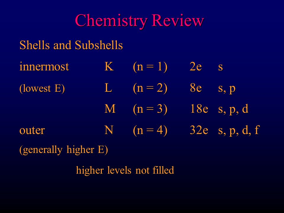 Chemistry Review Shells and Subshells innermost K (n = 1) 2e s