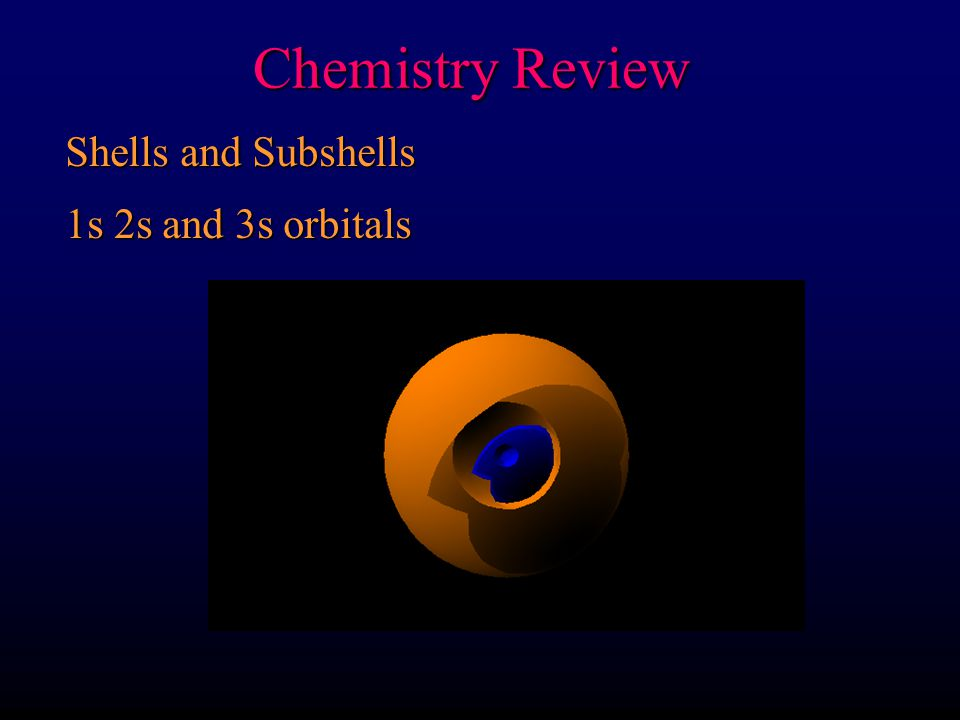Shells and Subshells 1s 2s and 3s orbitals