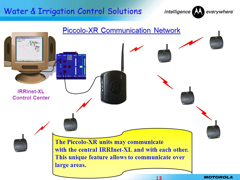 Piccolo-XR Communication Network